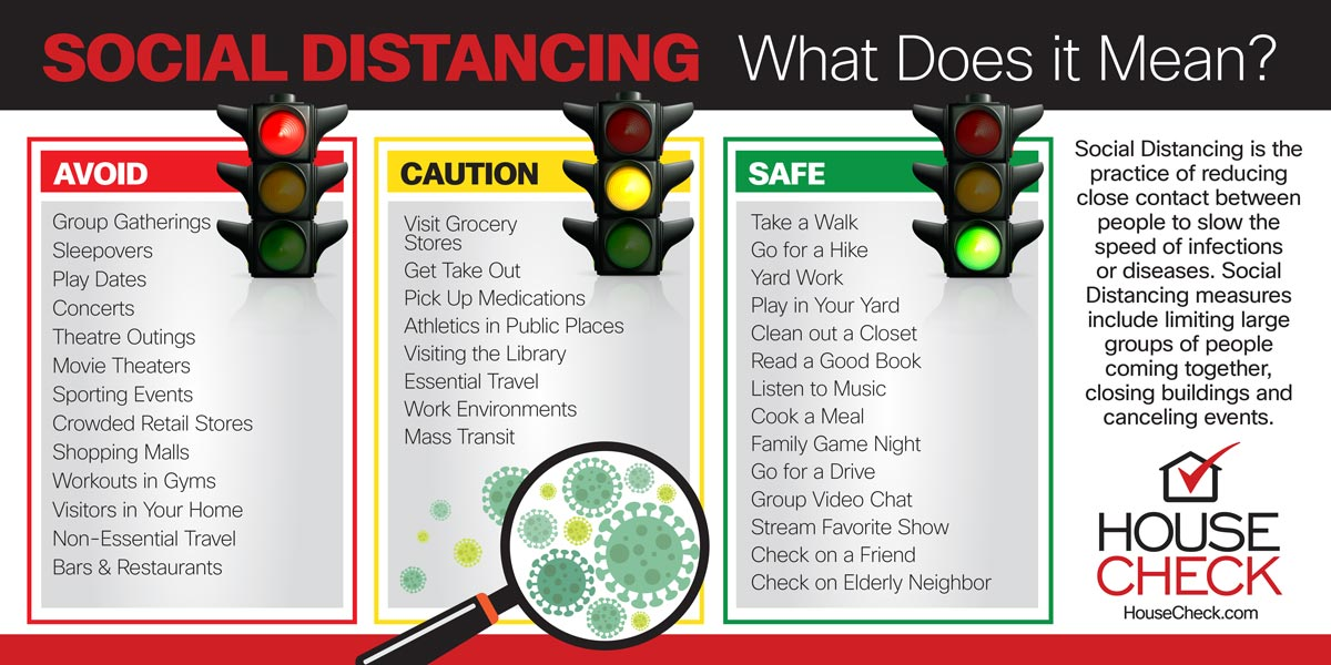 Social Distancing what does it mean graphic